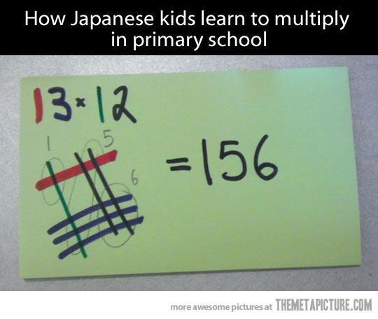 Matematika Mudah - Cara cepat perkalian anak SD jepan